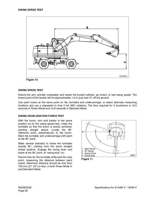 daewoo lift trucks hydraulic system schematic auto repair manual