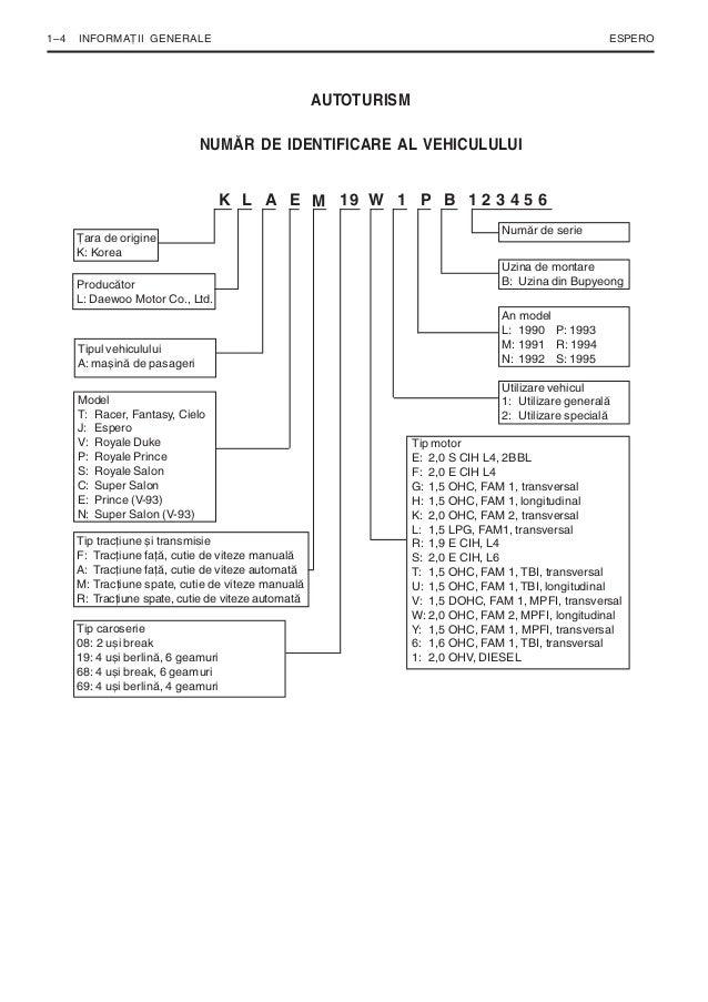 Daewoo Espero Manual De Reparatii