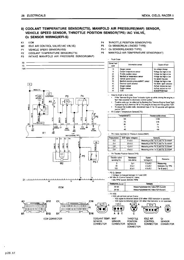 Electrical Wiring Diagram Daewoo Cielo Diagramsrhwiringforalltoday Ac At Selfitco Nexia Anocheocurrio: Daewoo Nexia Cielo Racer Ii Electrical Wiring Diagram At Anocheocurrio.co