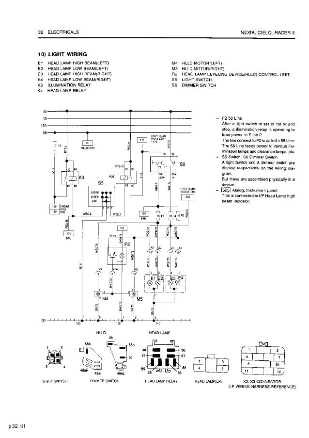 Gemütlich Harley Davidson Schaltplan Handbuch 1988 Bilder ...