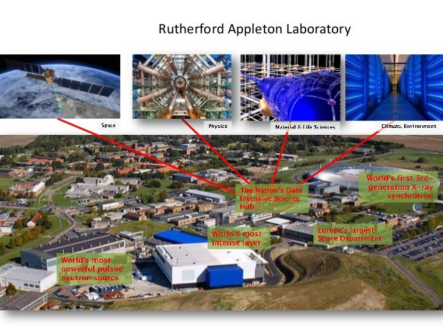 An Introduction to Science and Technology Facilities Council (STFC)  Slide 3