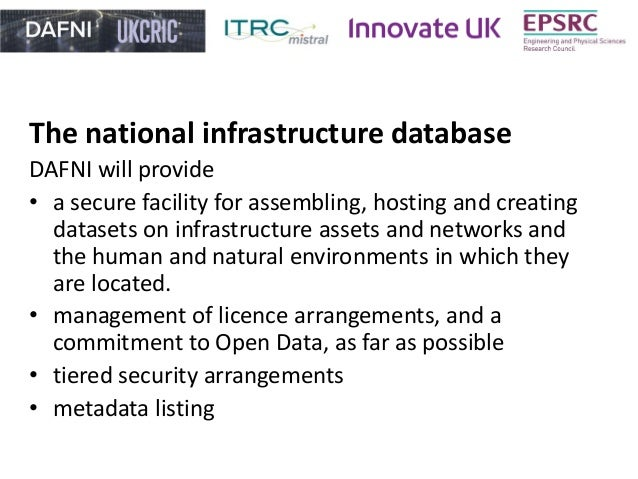 DAFNI: the Data and Analytics Facility for National Infrastructure  Slide 2