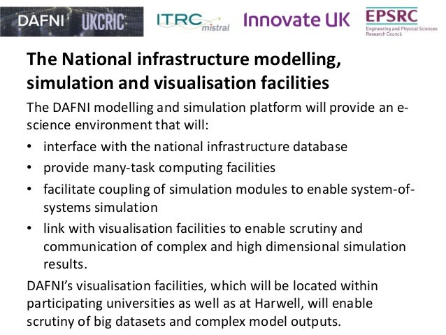 DAFNI: the Data and Analytics Facility for National Infrastructure  Slide 3