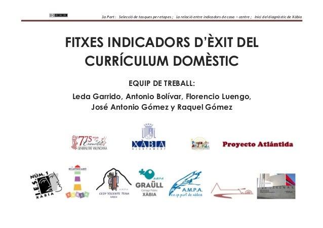 1a Part : Selecció de tasques per etapes ; La relació entre indicadors de casa – centre ; Inici del diagnòstic de Xàbia FI...