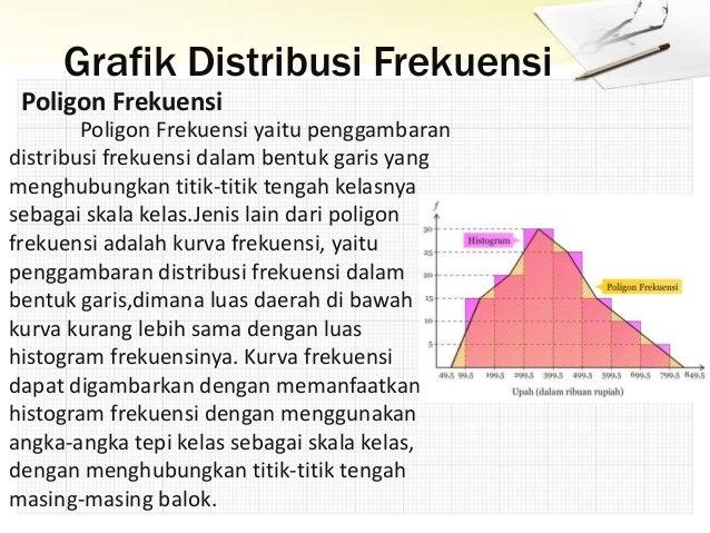 Distribusi frekuensi grafik distribusi frekuensi poligon ccuart Choice Image