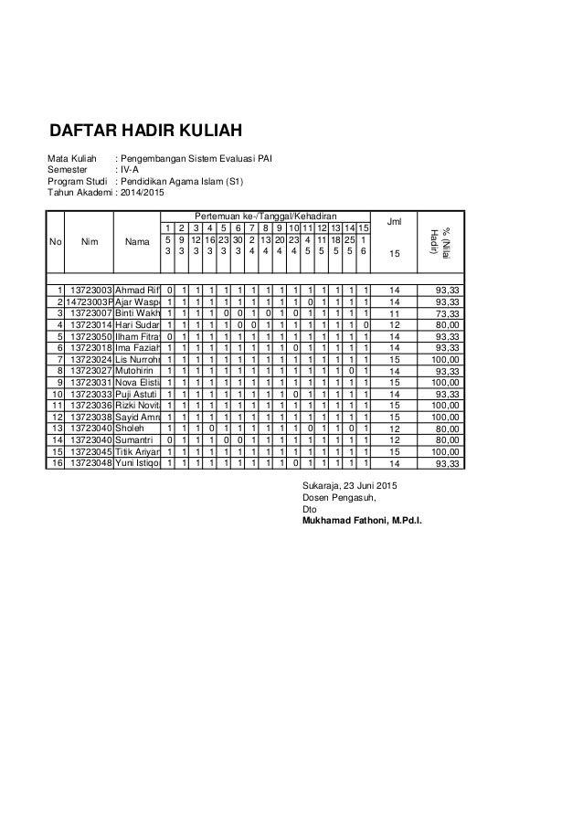 DAFTAR HADIR KULIAH Mata Kuliah : Pengembangan Sistem Evaluasi PAI Semester : IV-A Program Studi : Pendidikan Agama Islam ...