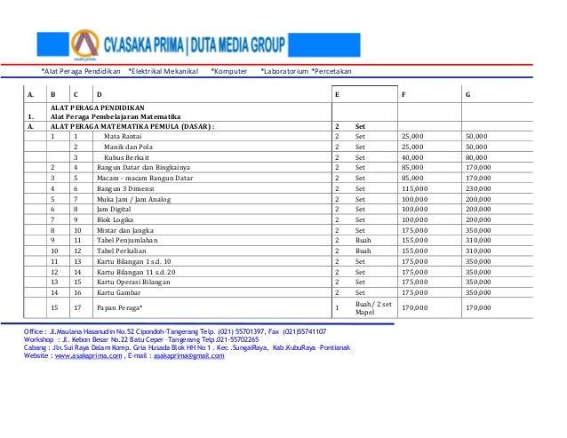 Daftar Harga Alat Peraga Sd Rab Dak Sd 2014