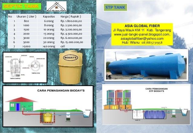 SEPTIC TANK No Ukuran ( Liter ) Kapasitas Harga ( Rupiah ) 1 800 6 orang Rp. 1.800.000,00 2 1000 8 orang Rp. 2.500.000,00 ...