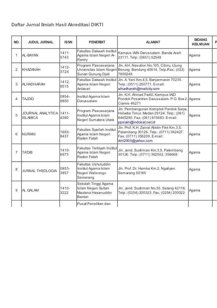 Daftar Jurnal Ilmiah Hasil Akreditasi DIKTI                                                                               ...