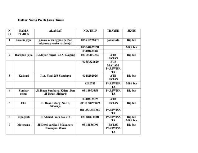 Daftar Nama Po Di Jawa Timur N O NAMA PO/BUS ALAMAT NO. TELP TRAYEK JENIS 1 Solaris jaya jl,raya cemeng pas per3an sdrj~wn...