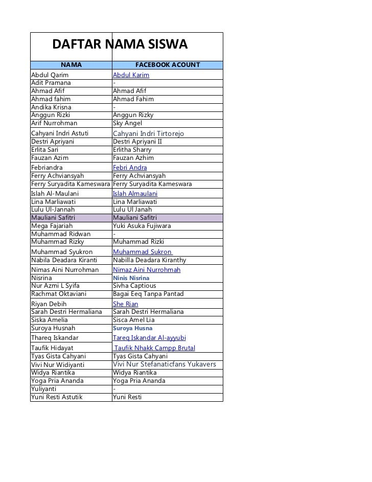 Daftar nama siswa