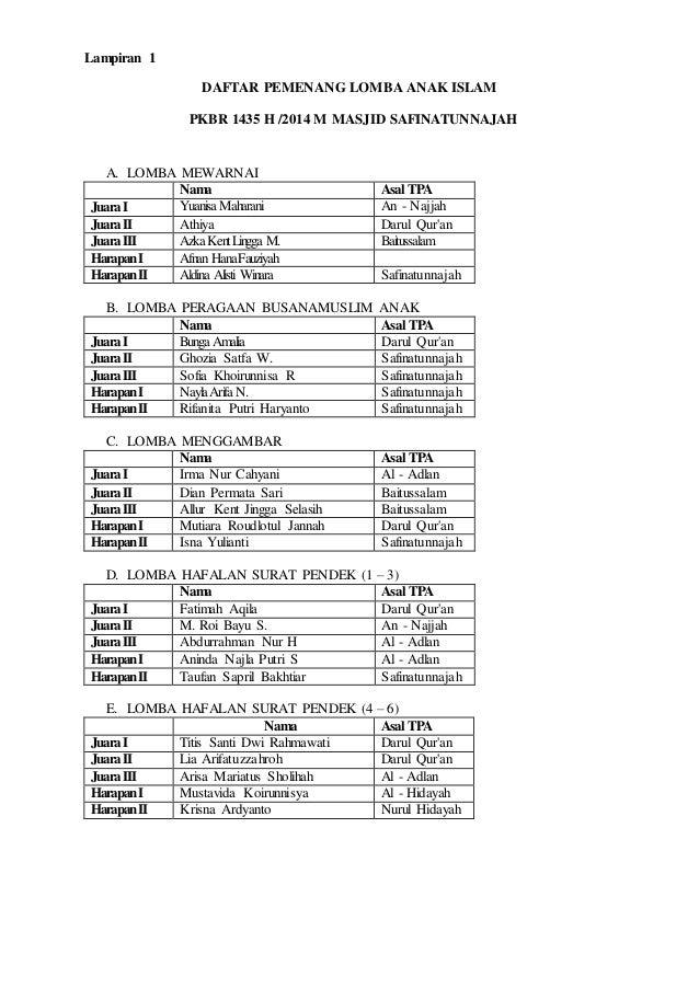 Daftar Pemenang Lomba Anak Islam