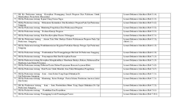 37 . SK Ka Puskesmas tentang Kewajiban Penanggung Jawab Program Dan Pelaksana Untuk Memfasilitasi Peran Serta Masyarakat L...