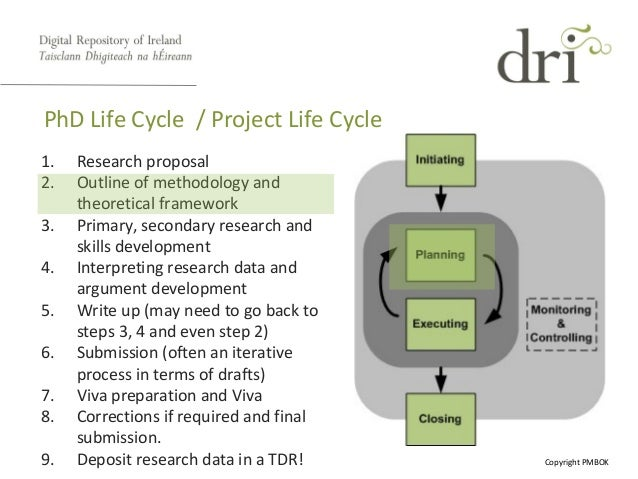 phd project management School of science and engineering atlantic international university the doctor of project management(phd) goal is to provide the students with the necessary expertise to assume strategic leadership roles in leading projects through the use of theory and practice.