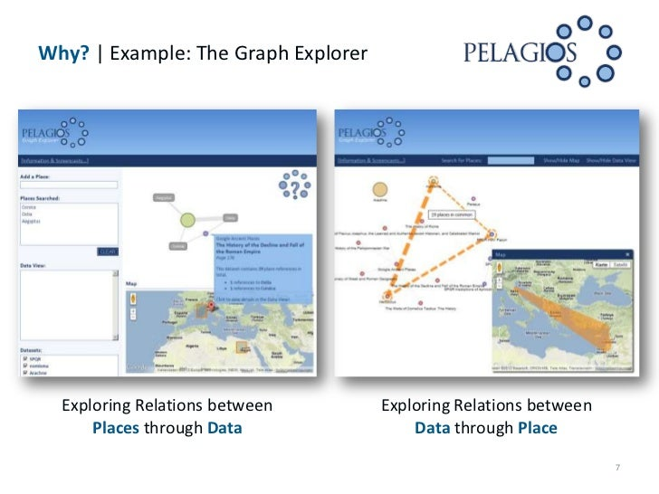 Why? | Example: The Graph Explorer  Exploring Relations between        Exploring Relations between      Places through Dat...