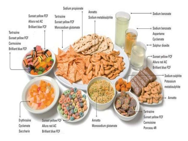 Biotechnology Food Products Examples