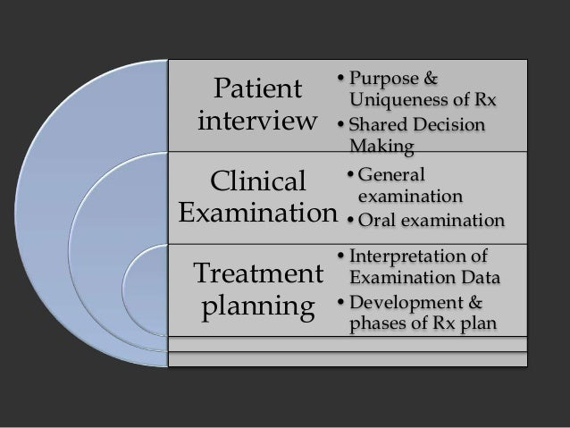 Diagnosis and treatment planning in removable partial denture Slide 2