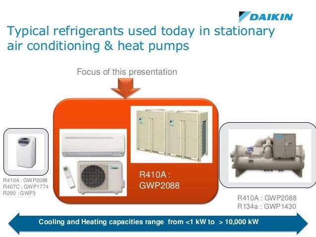 Daikin Dhont - R-32 refrigerant installation & design aspects