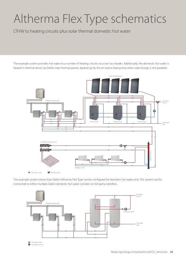 Air Source Heat Pump: Air Source Heat Pump Underfloor Heating Schematic