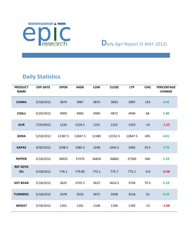 Daily Agri Report (3 MAY 2012)    Daily StatisticsPRODUCT    EXP DATE    OPEN       HIGN     LOW        CLOSE      LTP    ...