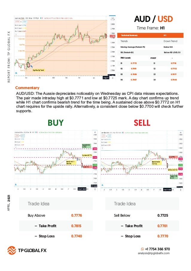 AUD / USD BUY SELL R E P O R T F R O M : T P G LO B A L F X APRIL, 2 021 Technical Summary Trends Down Trend Moving Averag...