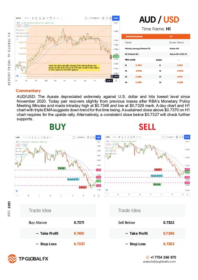 DAILY ANALYSIS REPORT JULY 20,  2021 Slide 3