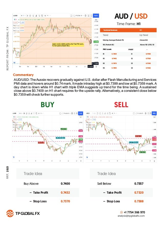 DAILY ANALYSIS REPORT JULY 23,  2021 Slide 3