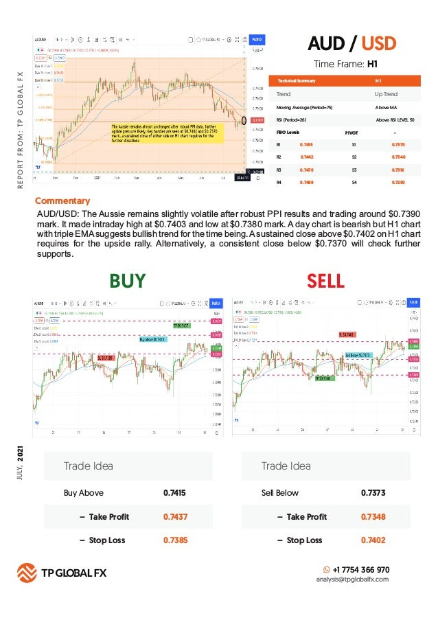 DAILY ANALYSIS REPORT JULY 30,  2021 Slide 3