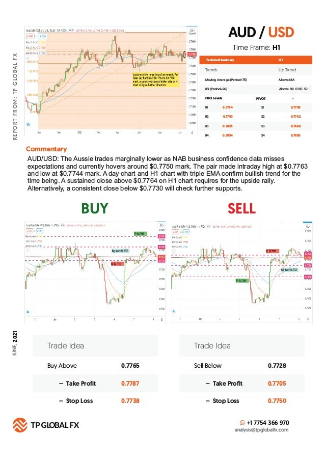 AUD / USD BUY SELL R E P O R T F R O M : T P G LO B A L F X JUNE, 2 021 Technical Summary Trends Up Trend Moving Average (...
