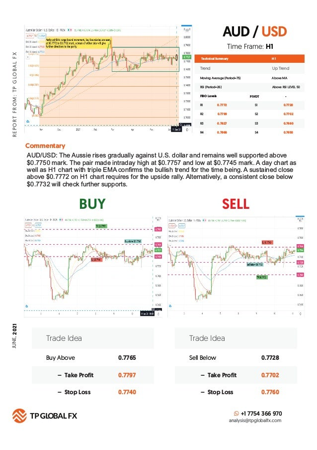 AUD / USD BUY SELL R E P O R T F R O M : T P G LO B A L F X JUNE, 2 021 Technical Summary Trend Up Trend Moving Average (P...