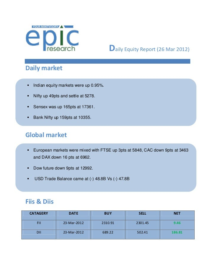 Daily Equity Report (26 Mar 2012)Daily market    Indian equity markets were up 0.95%.    Nifty up 49pts and settle at 52...