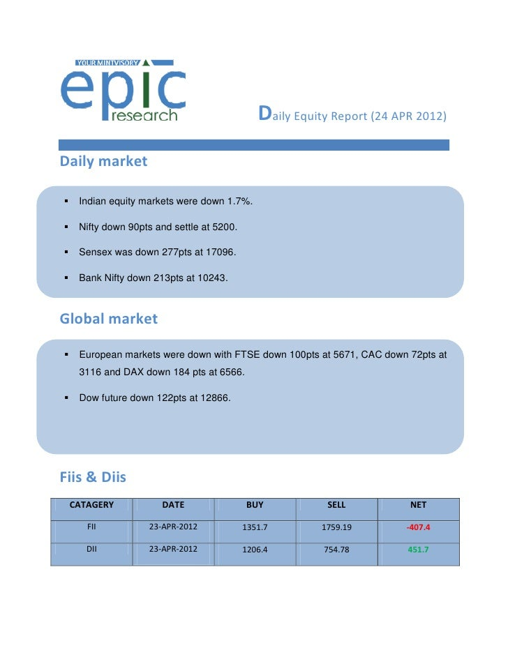 Daily Equity Report (24 APR 2012)Daily market    Indian equity markets were down 1.7%.    Nifty down 90pts and settle at...