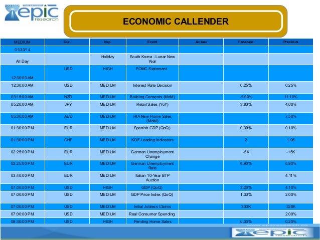 ECONOMIC CALLENDER MEDIUM  Cur.  Imp.  Event  Actual  Forecast  Previous    Holiday  South Korea - Lunar New Year  USD ...