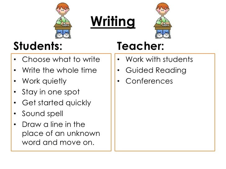Listen to ReadingStudents:                 Teacher:• Get materials           • Work with students• Listen to whole story  ...