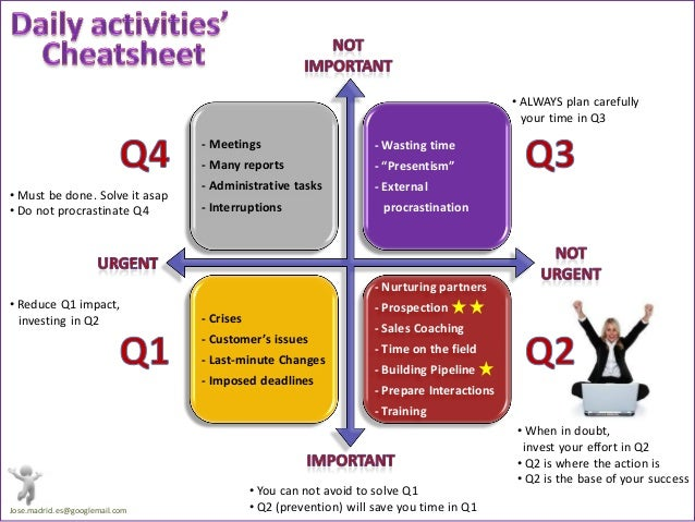 • ALWAYS plan carefully your time in Q3 - Meetings - Many reports • Must be done. Solve it asap • Do not procrastinate Q4 ...