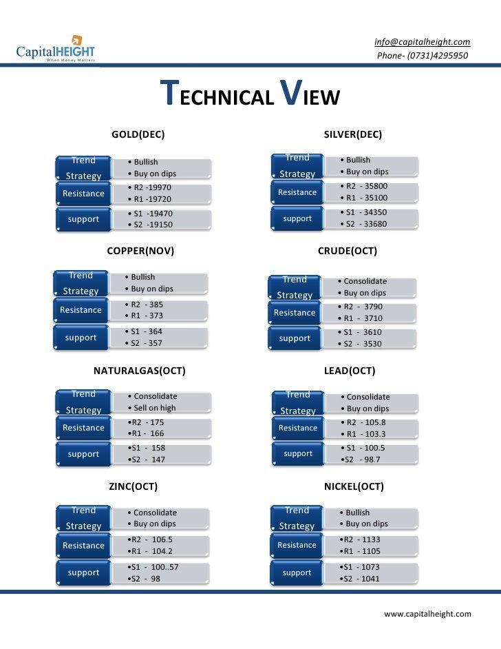 finance 3610 final Finance 4360: corporate finance steve rich baylor university course materials syllabus updated: 01/05/2015 formula sheet updated: 08/19/2013 sign.