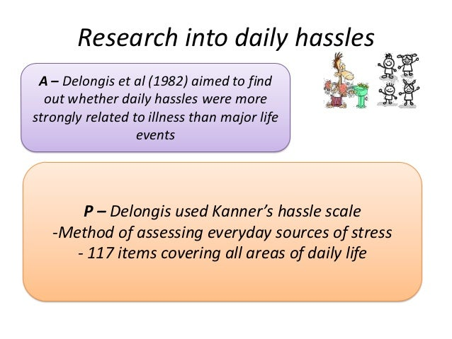 daily hassles psychology essay Research studies in to: life changes, daily hassles, work place stress and the immune system.
