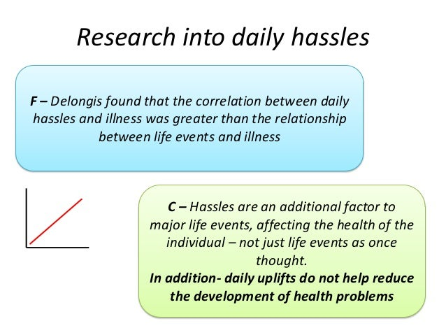 daily hassles A third reason daily hassles can turn into major stress is when you are already stressed by a major life event, and so you have fewer resources left to deal with the unexpected stuff that goes .