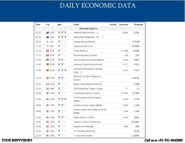 Daily i forex signals report  by epicresearch 24th april 2014 Slide 3