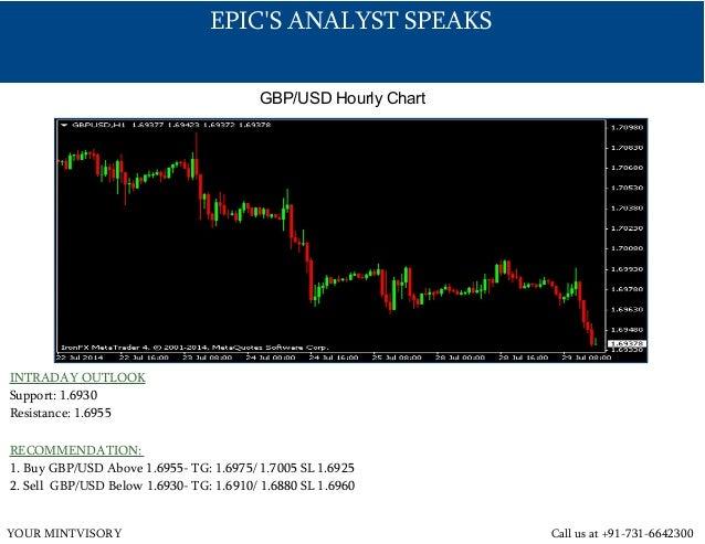 Forex signals singapore