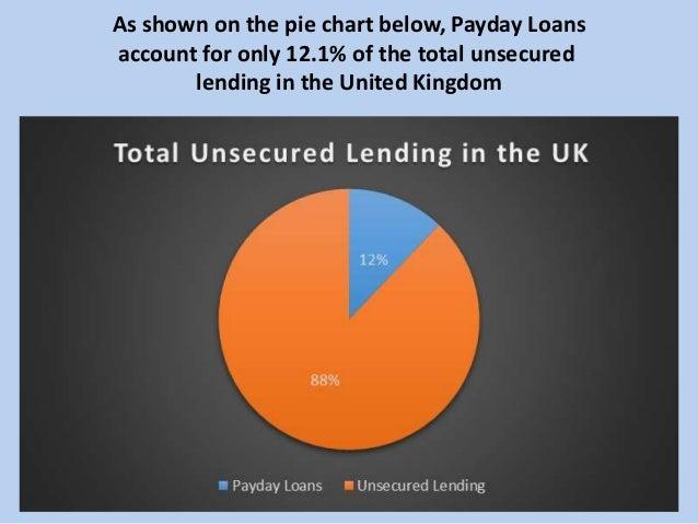Payday loans salt lake city ut image 2