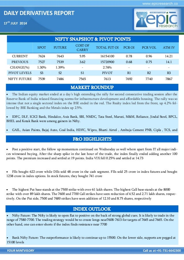 DAILY DERIVATIVES REPORT 171h JULY 2014 YOUR MINTVISORY Call us at +91-731-6642300  Post a positive start, the follow up ...
