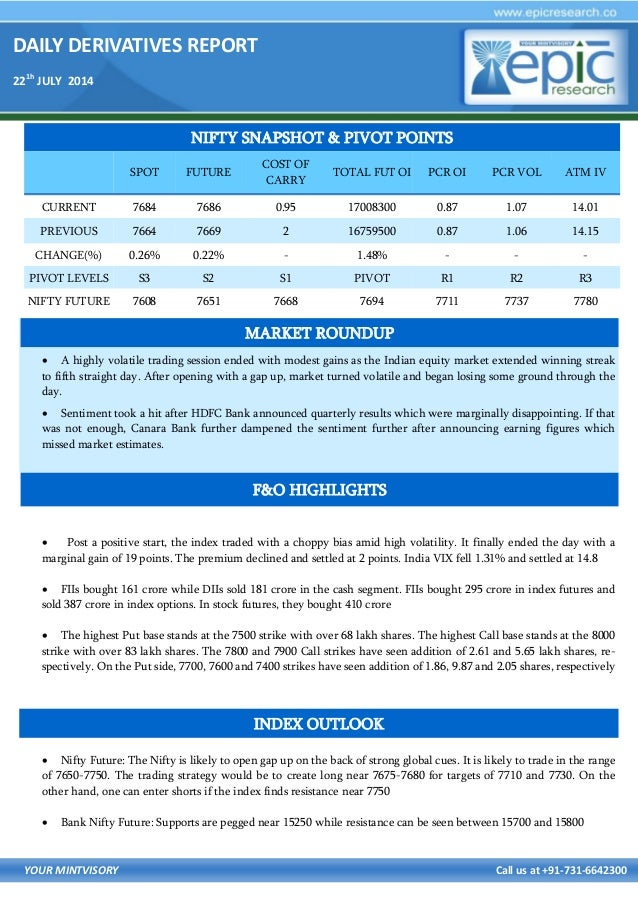 DAILY DERIVATIVES REPORT 221h JULY 2014 YOUR MINTVISORY Call us at +91-731-6642300  Post a positive start, the index trad...