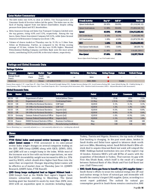 Fwd: QNBFS Daily Market Report May 27, 2018