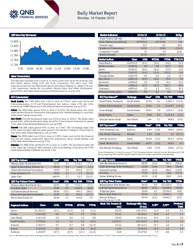 18 October Daily market report