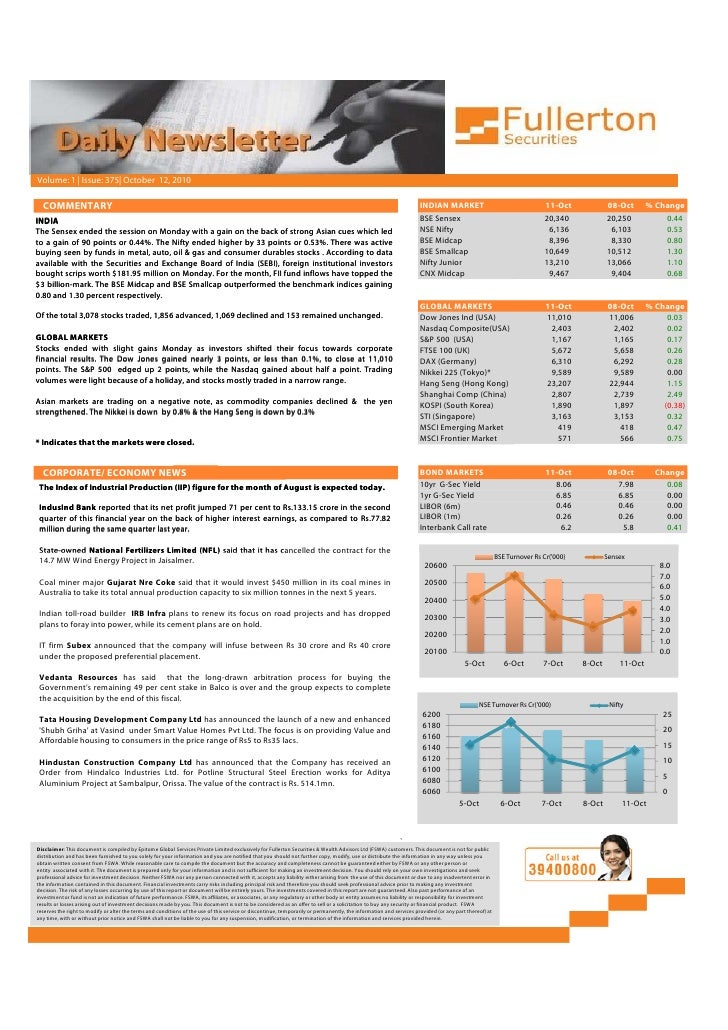 Fullerton Securities' Daily Market Newsletter : 12th October 2010