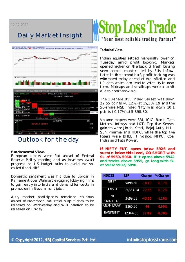 12-12-2012   Daily Market Insight                                                   Technical View-                       ...