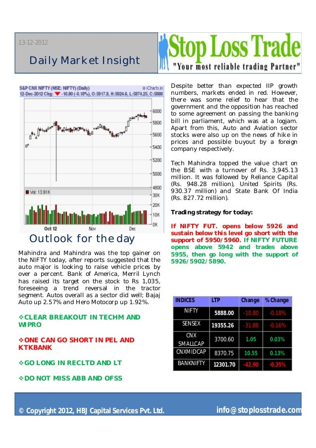 13-12-2012   Daily Market Insight                                                     Despite better than expected IIP gro...