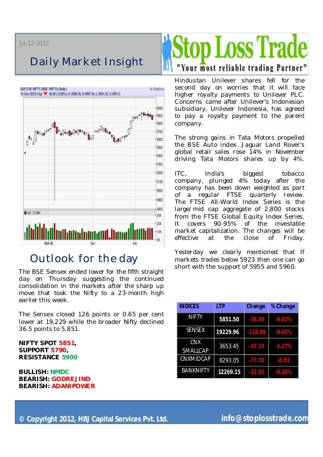 14-12-2012   Daily Market Insight                                                    Hindustan Unilever shares fell for th...