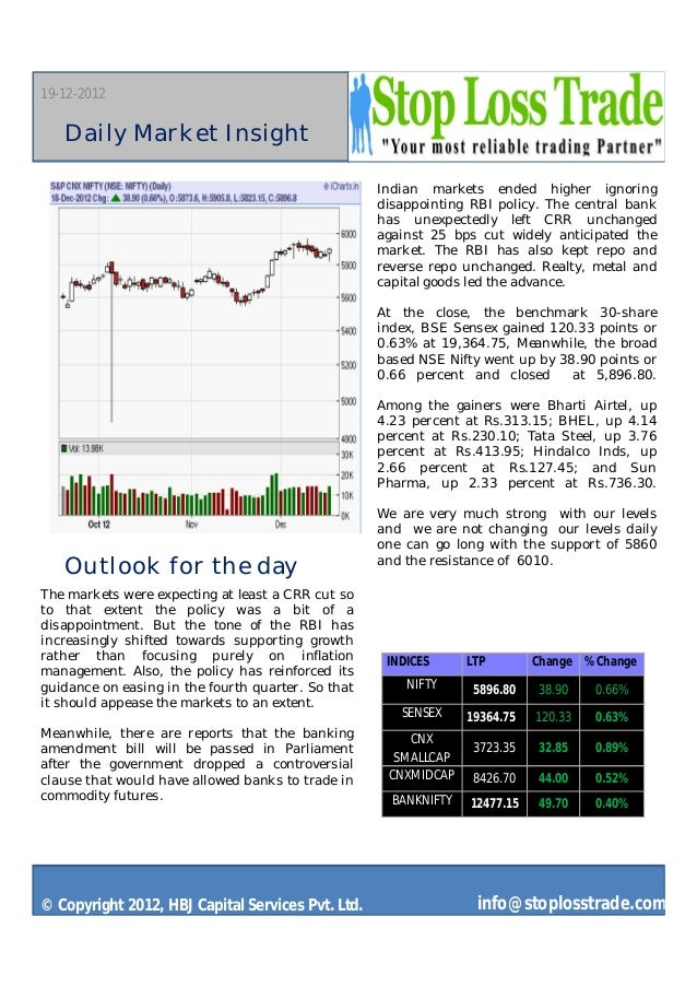 19-12-2012   Daily Market Insight                                                    Indian markets ended higher ignoring ...